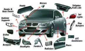 Automobile Components Industry